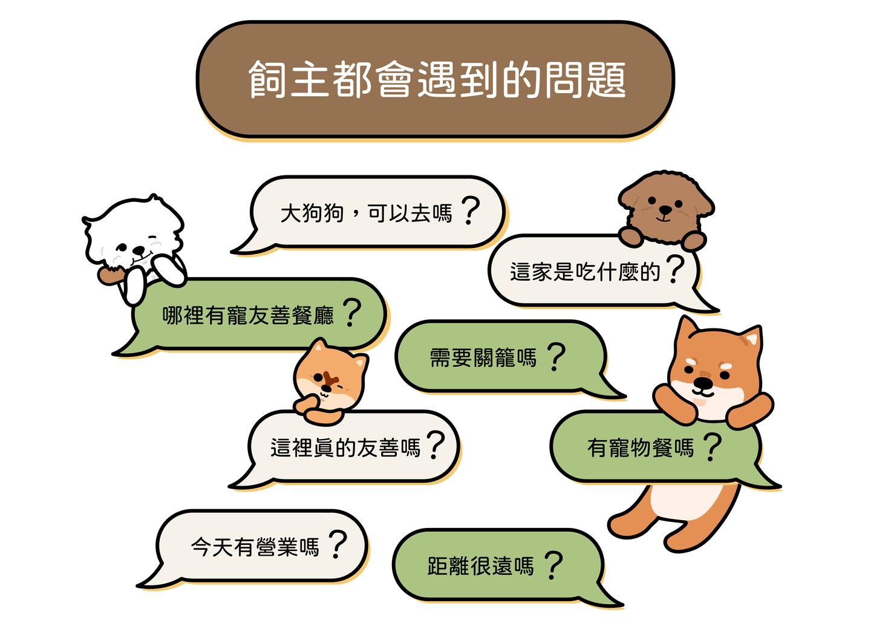 寵物飼主外出時常常遇到的困難以及問題