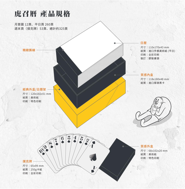虎召曆產品規格