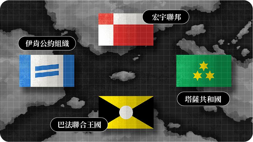 《沒有國家的人》遊戲世界觀,由四大政治實體組成